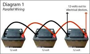parallel wiring of batteries parallel wiring 3 batteries in the diagram our solar power battery bank has three 12 volt