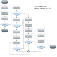 swim lane diagram for powerpoint slidemodel create business    i want to create a process flow chart whose value dynamically e create business process diagram
