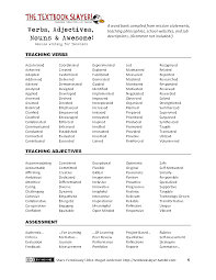 cover letter action words list best resume action words best sample resume resume verbs action verb list for