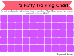 how to potty train toddler boy girl potty training reward chart