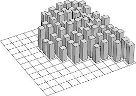 Pointwise <b>Shape</b>-Adaptive DCT for <b>High</b>-<b>Quality</b> Denoising and ...