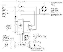 reversing tipstrolly controller top level diagram