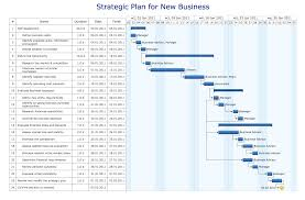 conceptdraw samples   business process diagramssample   gantt chart