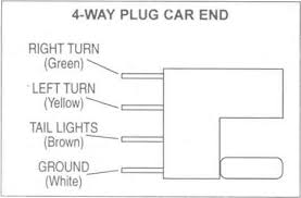 3 phase 4 pin plug wiring diagram schematics and wiring diagrams automotive wiring diagram trailer 4 pin flat 6 way