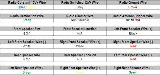 1997 lexus ls 400 stereo wiring diagram radiobuzz48 com 1997 lexus ls 400 car stereo wiring diagram