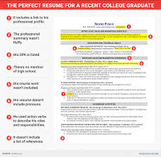 excellent resume for recent college grad business insider artboard 2