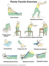 Image result for ejercicios para fortalecer tobillos