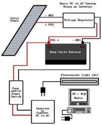 basic wire diagram of a solar electric system gratitude home Simple Solar Power System Diagram alguien que entienda ¿me lo podría explicar? solar power generator solar power system diagram
