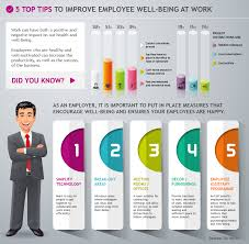 improve employee wellbeing and see their productivity grow well being in the work place