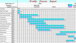project management guru schedule planning you can try project management scheduling tools through using vip task manager here are several