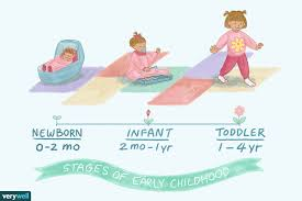 <b>Baby</b>, Newborn, <b>Infant</b>, and Toddler Definitions