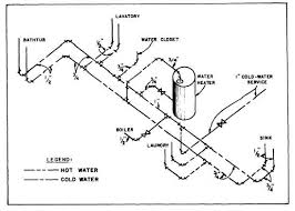 best images of plumbing sanitary riser diagram   plumbing riser    plumbing riser diagram drawing