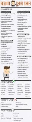 1000 ideas about resume words resume resume writing technics