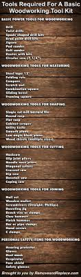 best ideas about the hobby cowboy party western if you are just getting into the hobby of woodworking below is a list of