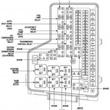 2003 dodge ram 1500 fuse diagram 2003 auto wiring diagram schematic 2011 dodge ram 1500 wiring diagram 2011 image about wiring on 2003 dodge ram 1500