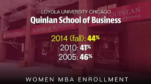 chicago s major mba schools by the numbers including women chicago s major mba schools by the numbers including women enrollment chicago tribune
