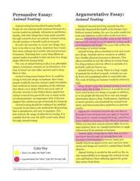 writing outline argumentative writing and essay writing on pinterest