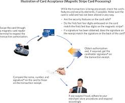 credit card transaction processing basicsvisa    s transaction processing basics  obviously  the card acceptance process