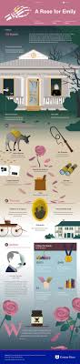 best ideas about a rose for emily book a rose for emily infographic course hero