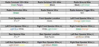 1997 nissan maxima bose radio wiring diagram wiring diagram pathfinder radio wiring diagram diagrams