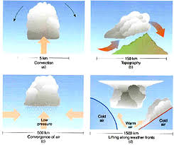 dr  shepard    s science home   where do clouds come from dewpointwalt jpeg cloudform  jpg