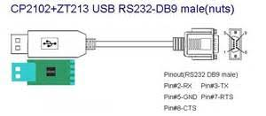rs232 wiring diagram db9 wiring diagram rs232 connector pin ignment