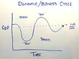 essay water cycle essay ple nodns ca business cycle essay photo essay dirigo cottage economics water cycle essay ple nodns ca