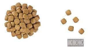 Neutered Satiety Balance <b>Сухой корм</b> - <b>Royal Canin</b>