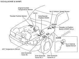 1998 toyota t100 engine diagram speed sensor location toyota t100 toyota nation forum toyota it ll be towards the back of toyota ae100 engine diagram