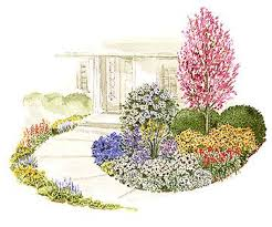 Colorful Front Yard Garden Plans   Front Doors  Front Yards and DramasAdd Drama to Your Front Door   Soften the front of your house and dress up