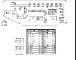 2003 mazda mpv fuse diagram 2003 automotive wiring diagrams pic 808026266027681029 mazda mpv fuse diagram pic 808026266027681029