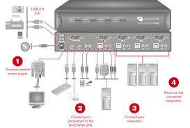 avocent switchview dvi  portdiagram  switchview dvi  port