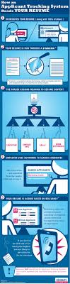 does a non traditional resume limit your odds infographic how an applicant tracking system reads your resume jobs
