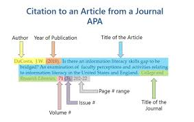 Apa style book review citation   Business report writing examples Top    tips for writing a college essay Apa Format Dictionary In Text Citation Cover Letter Templates Apa Citations  Research Guide Library Santa Fe College