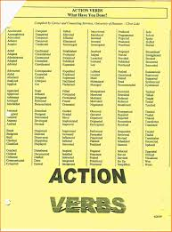 list of action verbs mac resume template list of action verbs resume%20writing%203 jpg