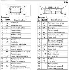 fiat stilo fuse box on fiat images free download wiring diagrams Fiat Punto Fuse Box Diagram fiat 500 dashboard warning lights toyota rav4 fuse box fiat 4 door fiat punto fuse box diagram 2003