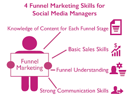 what the best social media community managers actually do in their funnel marketing manager png