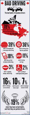 best images about driver ed texts tailgating the bad habits of canadian drivers who drive distracted