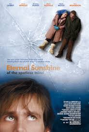 th anniversary imdb eternal sunshine of the spotless mind 2004