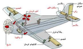 Image result for نقشه هواپیمای یک نفره ساده چوبی