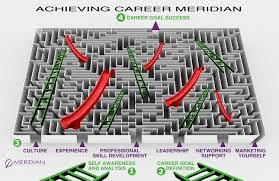 the career maze < pdf job search clip art