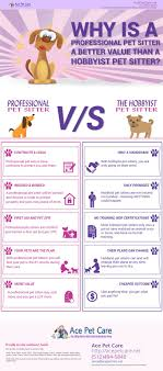 best ideas about pet sitting services pet austin pet sitting professionals versus hobbyists infographic