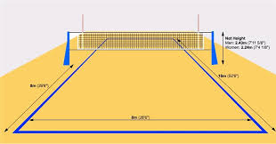 beach volleyball   volleyball court centralbeach volleyball court dimensions diagram