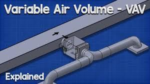 <b>Variable</b> Air Volume - VAV system <b>HVAC</b> - YouTube