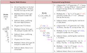 Roots of Polynomial FunctionsPolynomial Long Division