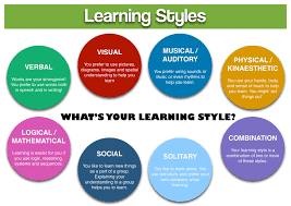 learning style what does the fox says journal week 1 learning style