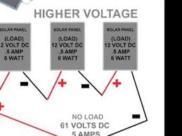 58 best solar power images on pinterest Simple Solar Power System Diagram solar panel diy wiring configurations solar power diy get off the grid 2 pv photovoltaic solar power system diagram