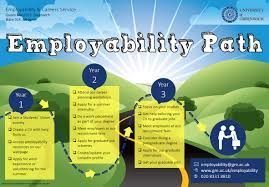 employability careers service ecs information for current don t settle for a mediocre job or career you can secure the graduate job you have always wanted the employability careers service is here to support