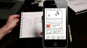 Bildergebnis für digital prototype