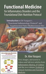 functional medicine for inflammatory disorders and the functional medicine for inflammatory disorders and the foundational diet nutrition org international college of human nutrition and functional me